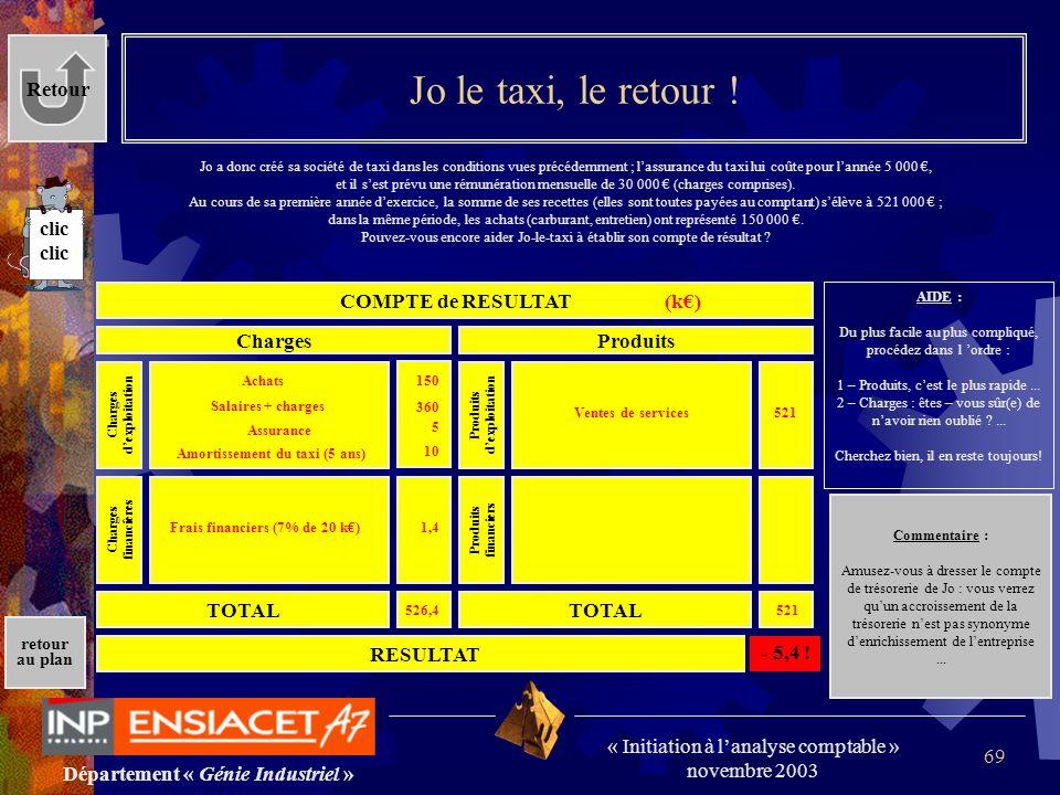 Département « Génie Industriel » « Initiation à lanalyse comptable » novembre 2003 retour au plan 69 Jo le taxi, le retour ! Retour Jo a donc créé sa
