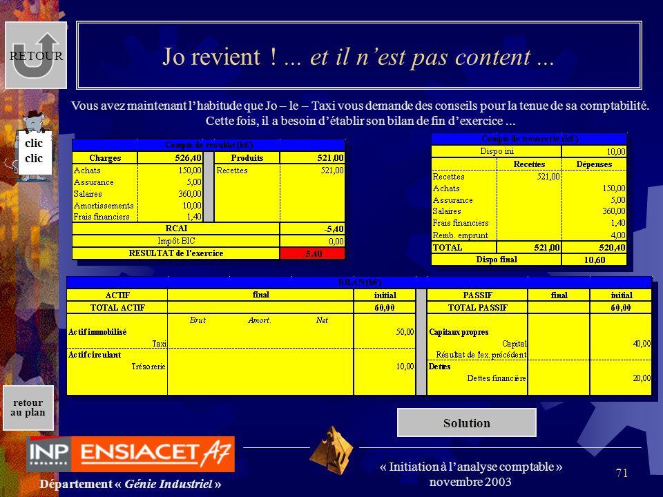 Département « Génie Industriel » « Initiation à lanalyse comptable » novembre 2003 retour au plan 71 Jo revient !... et il nest pas content... Vous av