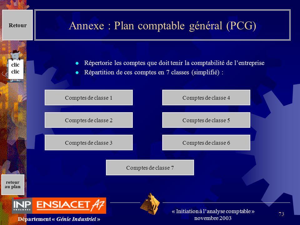 Département « Génie Industriel » « Initiation à lanalyse comptable » novembre 2003 retour au plan 73 Annexe : Plan comptable général (PCG) Répertorie