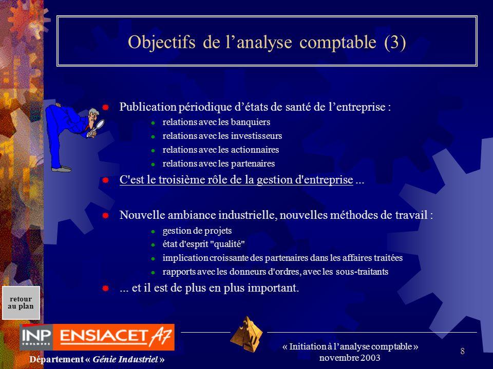 Département « Génie Industriel » « Initiation à lanalyse comptable » novembre 2003 retour au plan 8 Objectifs de lanalyse comptable (3) Publication pé