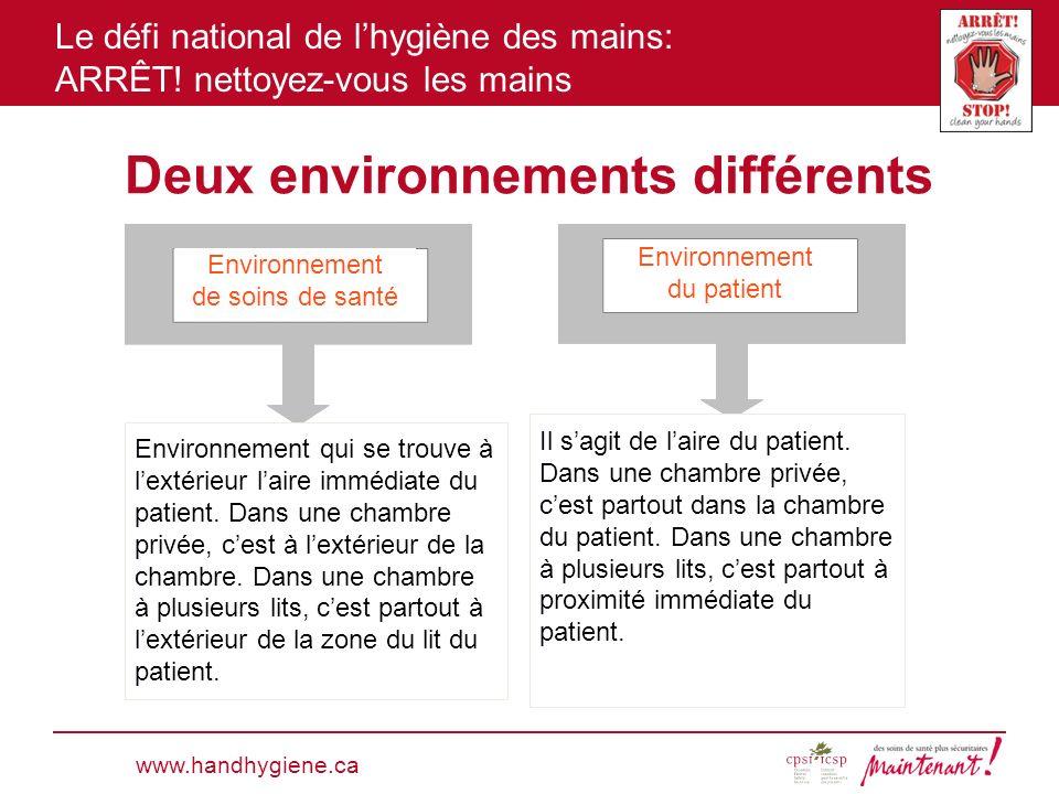 Le défi national de lhygiène des mains: ARRÊT! nettoyez-vous les mains Deux environnements différents www.handhygiene.ca Environnement de soins de san