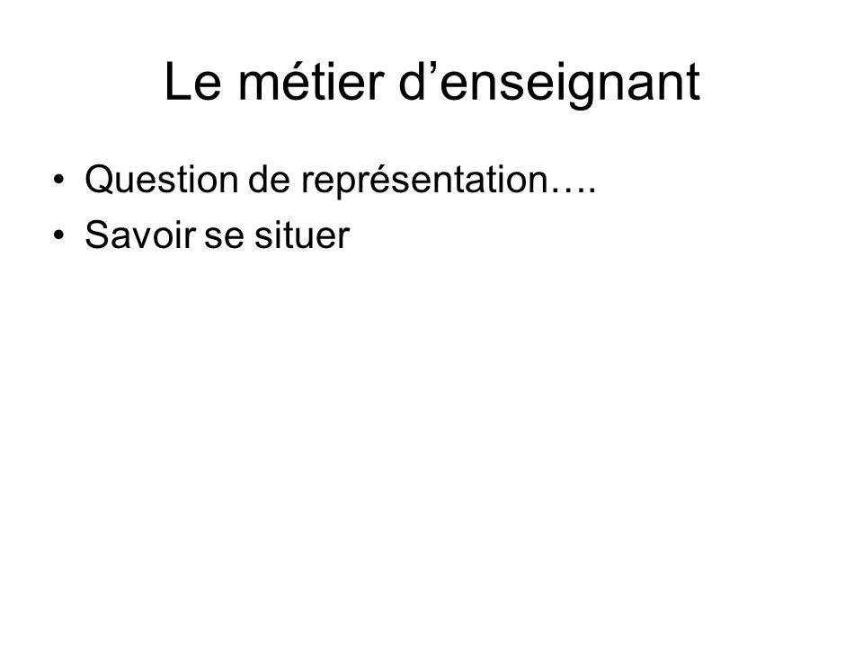 Le métier denseignant Question de représentation…. Savoir se situer