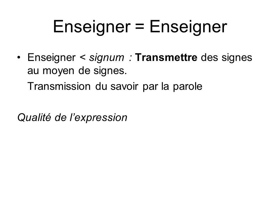 Enseigner = Enseigner Enseigner < signum: Transmettre des signes au moyen de signes. Transmission du savoir par la parole Qualité de lexpression