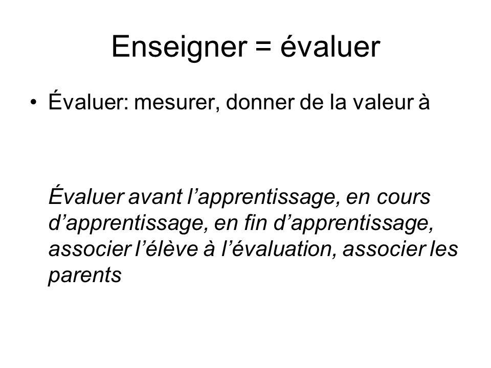 Enseigner = évaluer Évaluer: mesurer, donner de la valeur à Évaluer avant lapprentissage, en cours dapprentissage, en fin dapprentissage, associer lél