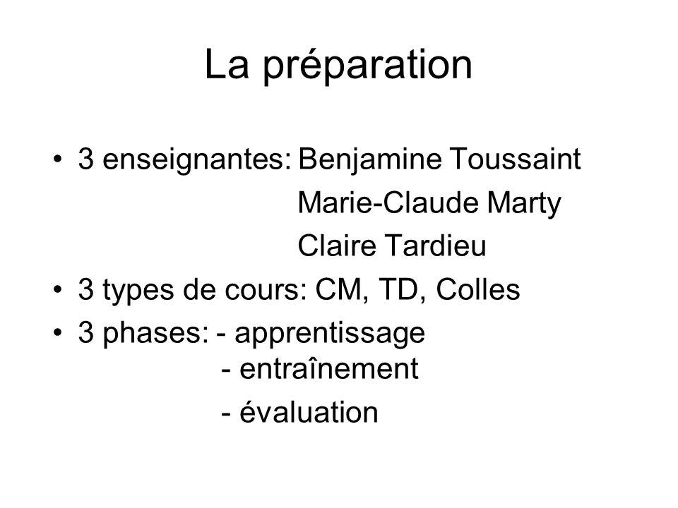 La préparation 3 enseignantes: Benjamine Toussaint Marie-Claude Marty Claire Tardieu 3 types de cours: CM, TD, Colles 3 phases: - apprentissage - entr