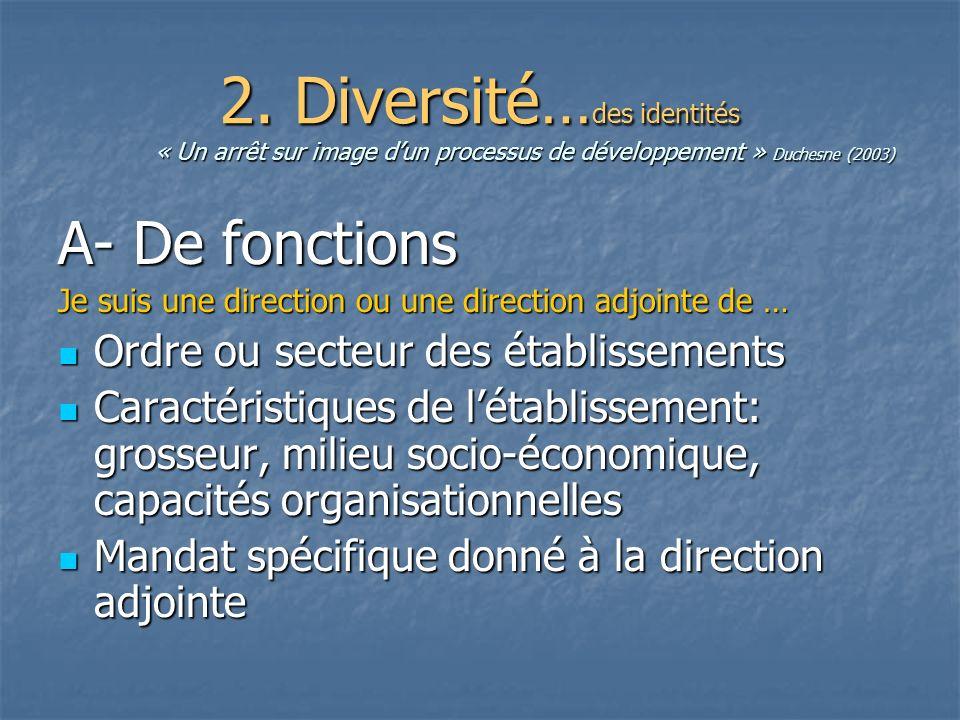 2. Diversité… des identités « Un arrêt sur image dun processus de développement » Duchesne (2003) A- De fonctions Je suis une direction ou une directi