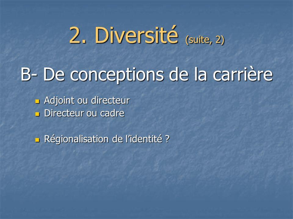 2. Diversité (suite, 2) B- De conceptions de la carrière Adjoint ou directeur Adjoint ou directeur Directeur ou cadre Directeur ou cadre Régionalisati
