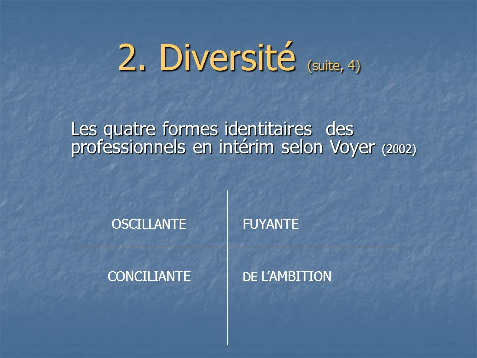 2. Diversité (suite, 4) OSCILLANTEFUYANTE CONCILIANTE DE LAMBITION Les quatre formes identitaires des professionnels en intérim selon Voyer (2002)