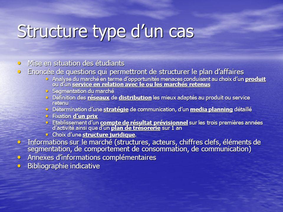 Structure type dun cas Mise en situation des étudiants Mise en situation des étudiants Enoncée de questions qui permettront de structurer le plan daff