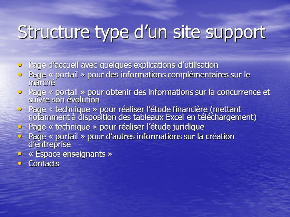 Structure type dun site support Page daccueil avec quelques explications dutilisation Page daccueil avec quelques explications dutilisation Page « por