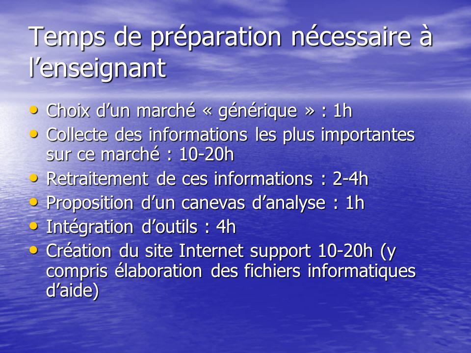 Temps de préparation nécessaire à lenseignant Choix dun marché « générique » : 1h Choix dun marché « générique » : 1h Collecte des informations les pl