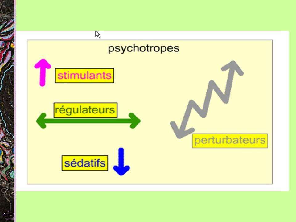 Excitantia (stimulants) Phantastica (hallucinogènes) Inebriantia (substances enivrantes) Hypnotica (induisant le sommeil) Euphorica (tranquillisants).