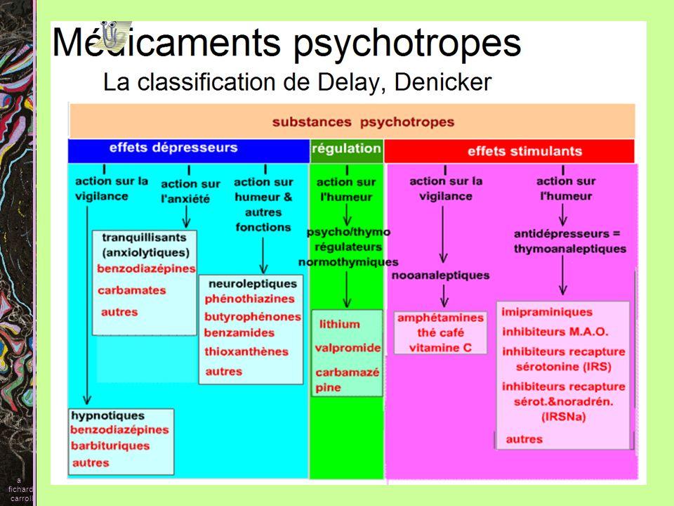 DépresseurPerturbateurStimulant Cannabis Hashish, Majijuana (anandamide) Hallucinogènes LSD agoniste 5HT2A Kétamine, special K glutamate blocker Alcool Se lie aux récepteurs de lacétylcholine, de la sérotonine, du GABA et les récepteurs NMDA du glutamate.