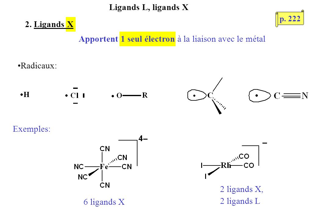 Ligands L, ligands X Exemples: 6 ligands X 2 ligands X, 2 ligands L Radicaux: 2. Ligands X Apportent 1 seul électron à la liaison avec le métal p. 222