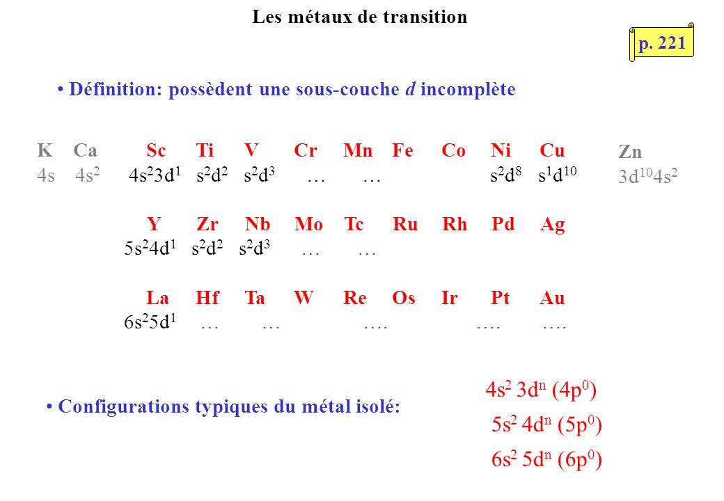 Les orbitales d du métal nd = f(r) Y m fonctions propres de n,, m n = 3, 4 ou 5 = 2 m = 0, ±1, ±2 Fonctions complexes dégénérées Orbitales « spectroscopiques » Combinaisons réelles m = ±2 Fonctions réelles de type: m = ±1 xy, xz, yz, x 2, y 2, z 2 } m = 0 - (x 2 + y 2 + z 2 ) p.