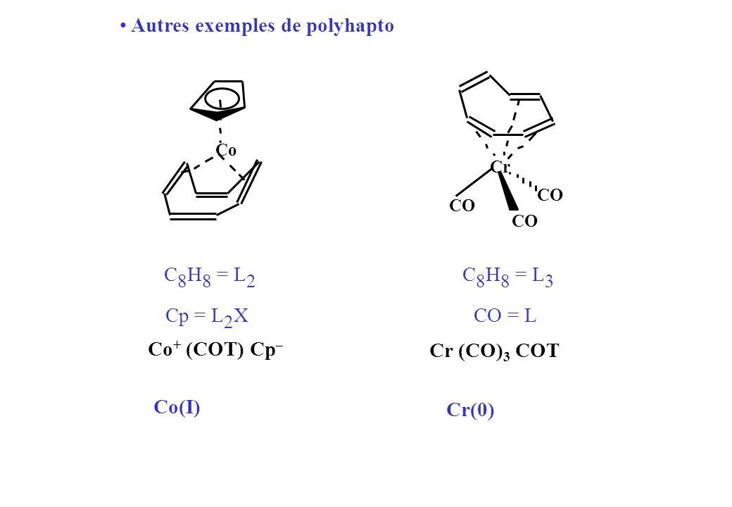 Autres exemples de polyhapto C 8 H 8 = L 2 Cp = L 2 X Co CO Cr CO C 8 H 8 = L 3 CO = L Co + (COT) Cp – Cr (CO) 3 COT Co(I) Cr(0)