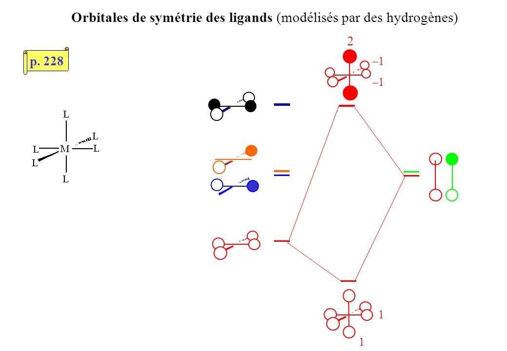 Orbitales de symétrie des ligands (modélisés par des hydrogènes) –1 1 1 2 p. 228