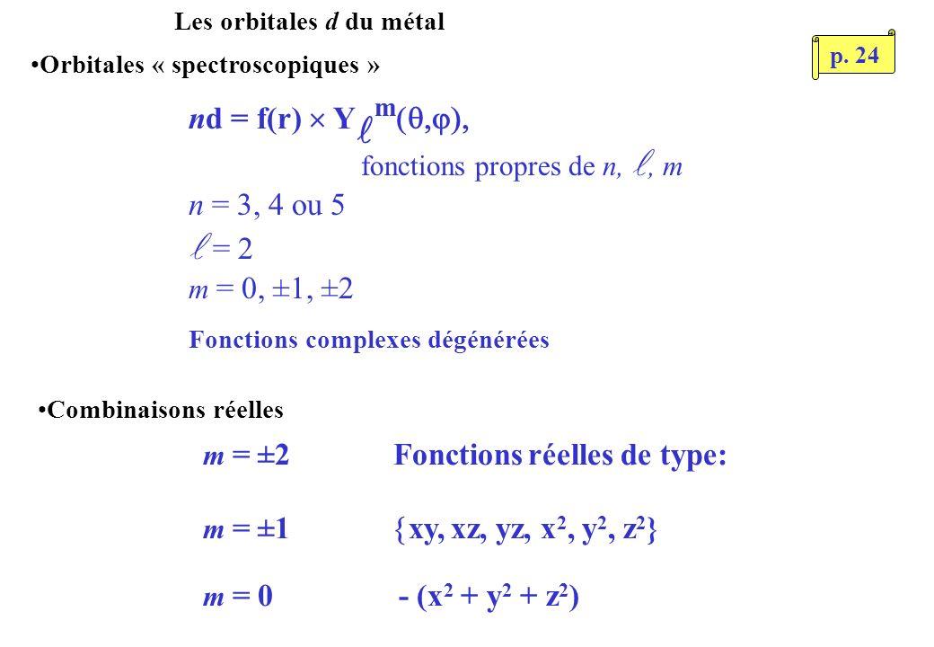 Les 5 orbitales d dégénérées du métal 3d xy 3d xz 3d x 2 - y 2 = 3d xy tournée de 45° 3d yz p. 24