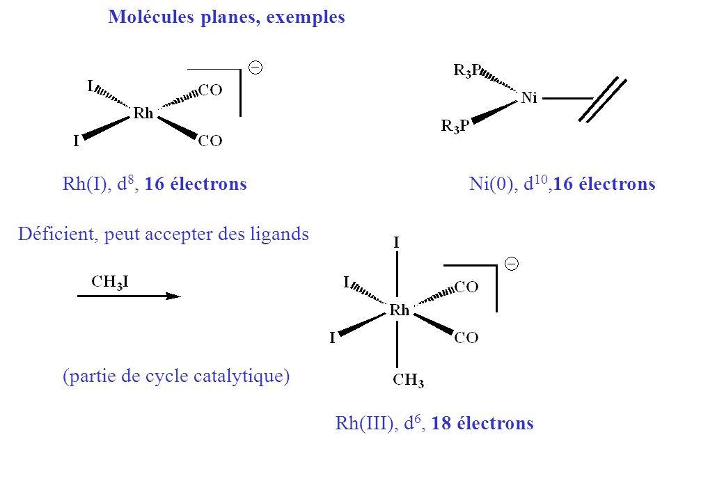 Molécules planes, exemples Déficient, peut accepter des ligands (partie de cycle catalytique) Rh(I), d 8, 16 électronsNi(0), d 10,16 électrons Rh(III), d 6, 18 électrons