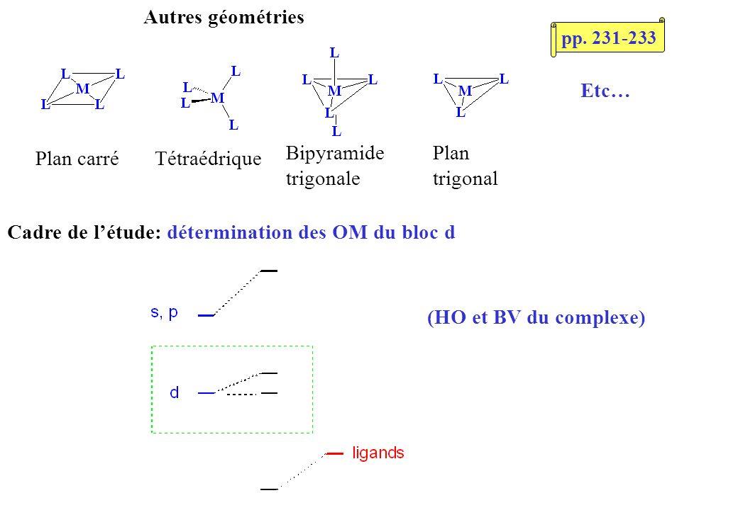 Autres géométries Plan carréTétraédrique Bipyramide trigonale Plan trigonal Etc… Cadre de létude: détermination des OM du bloc d (HO et BV du complexe) pp.