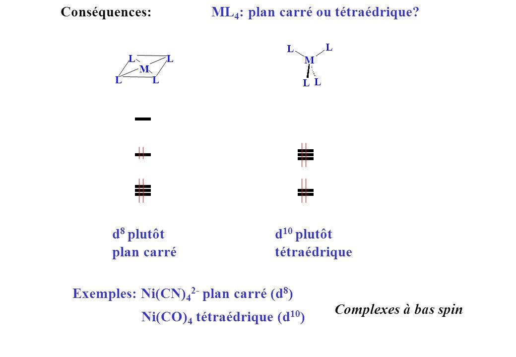 Conséquences:ML 4 : plan carré ou tétraédrique.