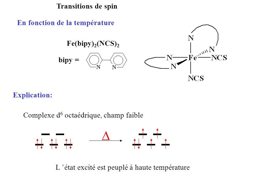 Transitions de spin En fonction de la température Fe(bipy) 2 (NCS) 2 bipy = Complexe d 6 octaédrique, champ faible L état excité est peuplé à haute température Explication: