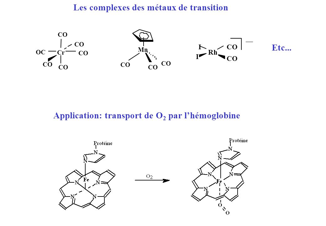 Mn CO Cr CO OC CO Rh I I CO Les complexes des métaux de transition Etc... Application: transport de O 2 par lhémoglobine