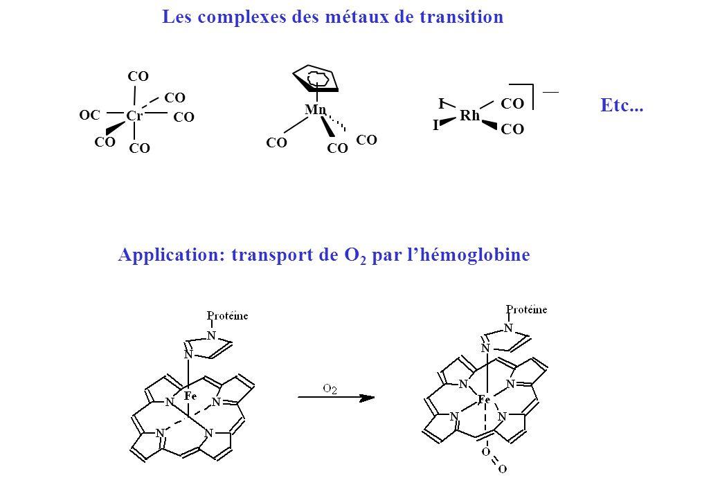 Les complexes des métaux de transition VSEPR, valence Règles plus subtiles Questions à résoudre: - Un complexe donné est il stable ou non.