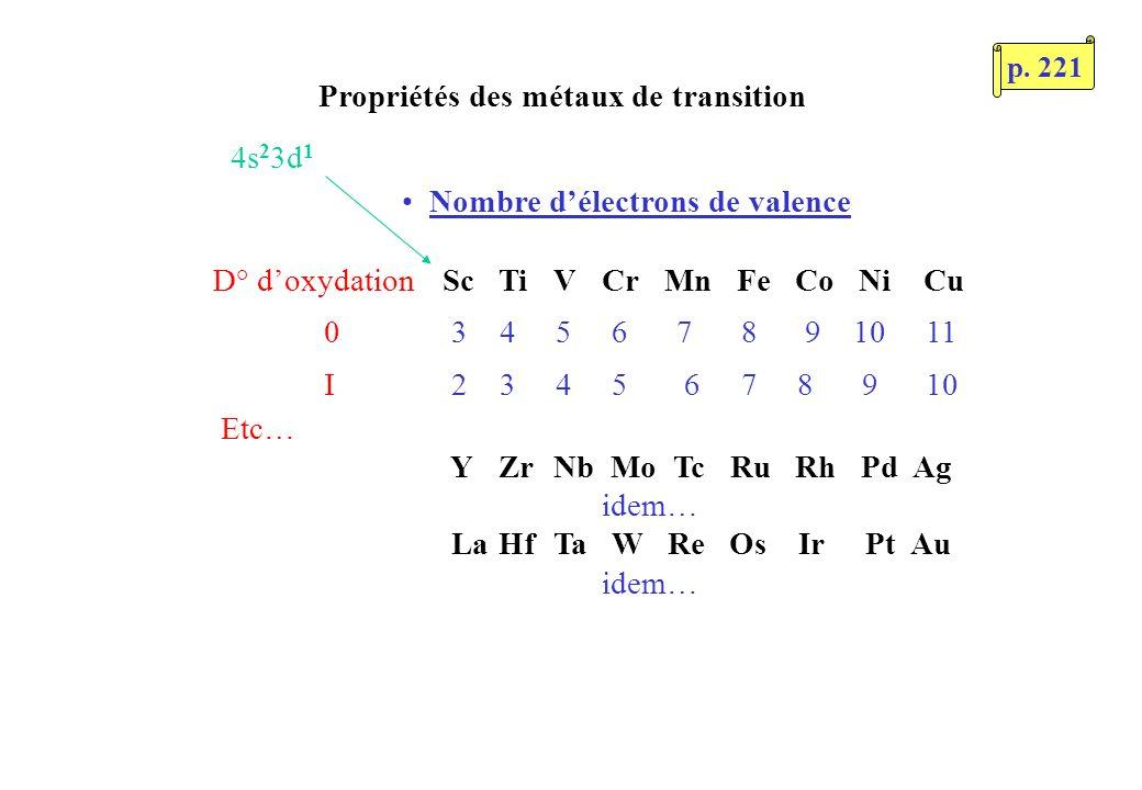 D° doxydation Sc Ti VCr Mn Fe Co Ni Cu 0 3 4 5 6 7 8 9 10 11 I 2 3 4 5 6 7 8 9 10 Etc… Y Zr Nb Mo Tc Ru Rh Pd Ag idem… La Hf Ta W Re Os Ir Pt Au idem… Propriétés des métaux de transition Nombre délectrons de valence 4s 2 3d 1 p.