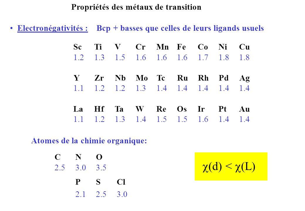 ScTiVCrMnFeCoNiCu 1.21.31.51.61.61.61.71.81.8 YZrNbMoTcRuRhPdAg 1.11.21.21.31.41.41.41.41.4 LaHfTaWReOsIrPtAu 1.11.21.31.41.51.51.61.41.4 Propriétés des métaux de transition Electronégativités : Bcp + basses que celles de leurs ligands usuels CNO 2.53.03.5 PSCl 2.12.53.0 Atomes de la chimie organique: d < L
