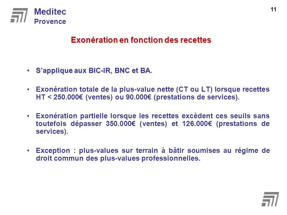 Exonération en fonction des recettes Sapplique aux BIC-IR, BNC et BASapplique aux BIC-IR, BNC et BA. Exonération totale de la plus-value nette (CT ou