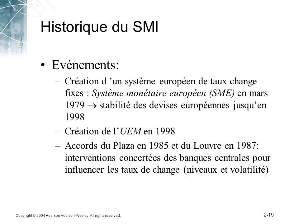 Copyright © 2004 Pearson Addison-Wesley. All rights reserved. 2-19 Historique du SMI Evénements: –Création d un système européen de taux change fixes