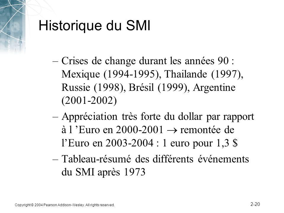 Copyright © 2004 Pearson Addison-Wesley. All rights reserved. 2-20 Historique du SMI –Crises de change durant les années 90 : Mexique (1994-1995), Tha