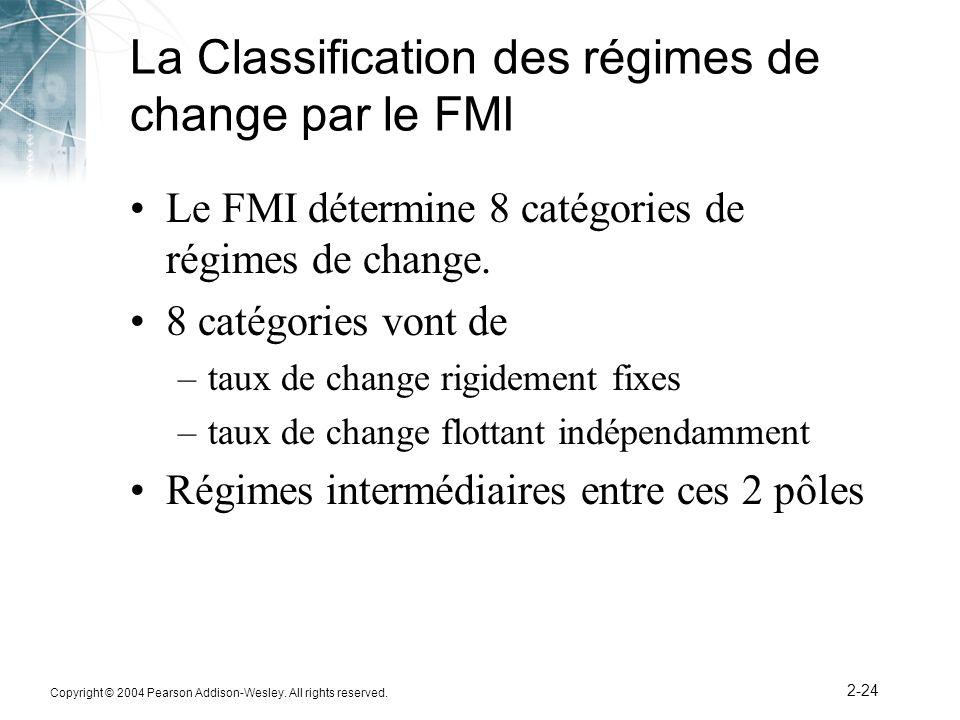 Copyright © 2004 Pearson Addison-Wesley. All rights reserved. 2-24 La Classification des régimes de change par le FMI Le FMI détermine 8 catégories de
