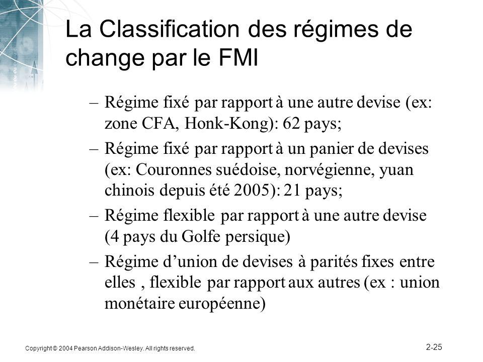 Copyright © 2004 Pearson Addison-Wesley. All rights reserved. 2-25 La Classification des régimes de change par le FMI –Régime fixé par rapport à une a