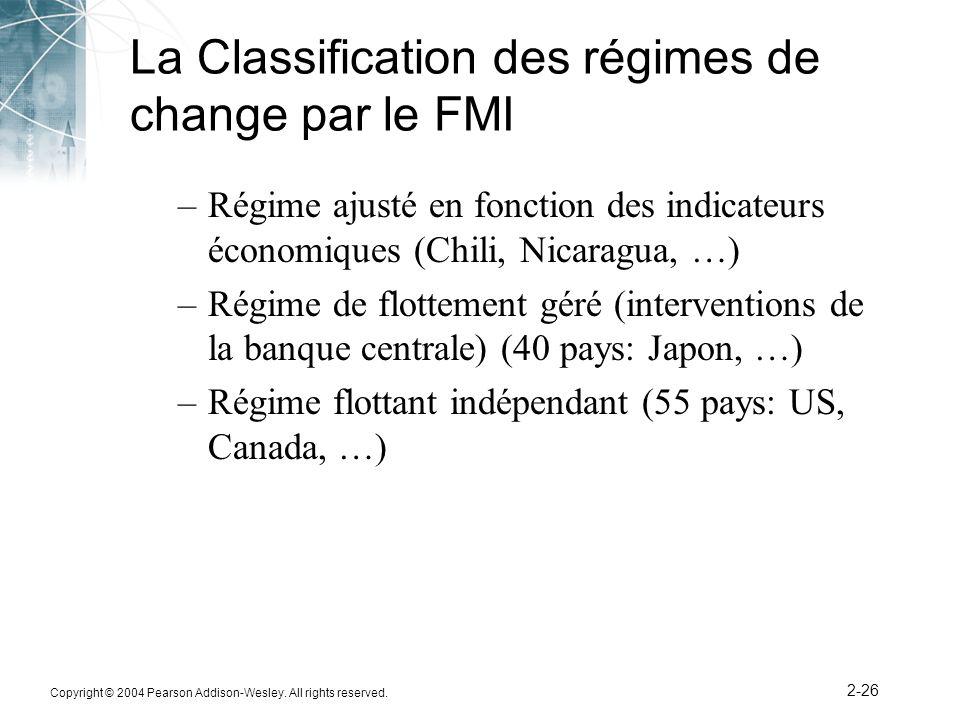Copyright © 2004 Pearson Addison-Wesley. All rights reserved. 2-26 La Classification des régimes de change par le FMI –Régime ajusté en fonction des i