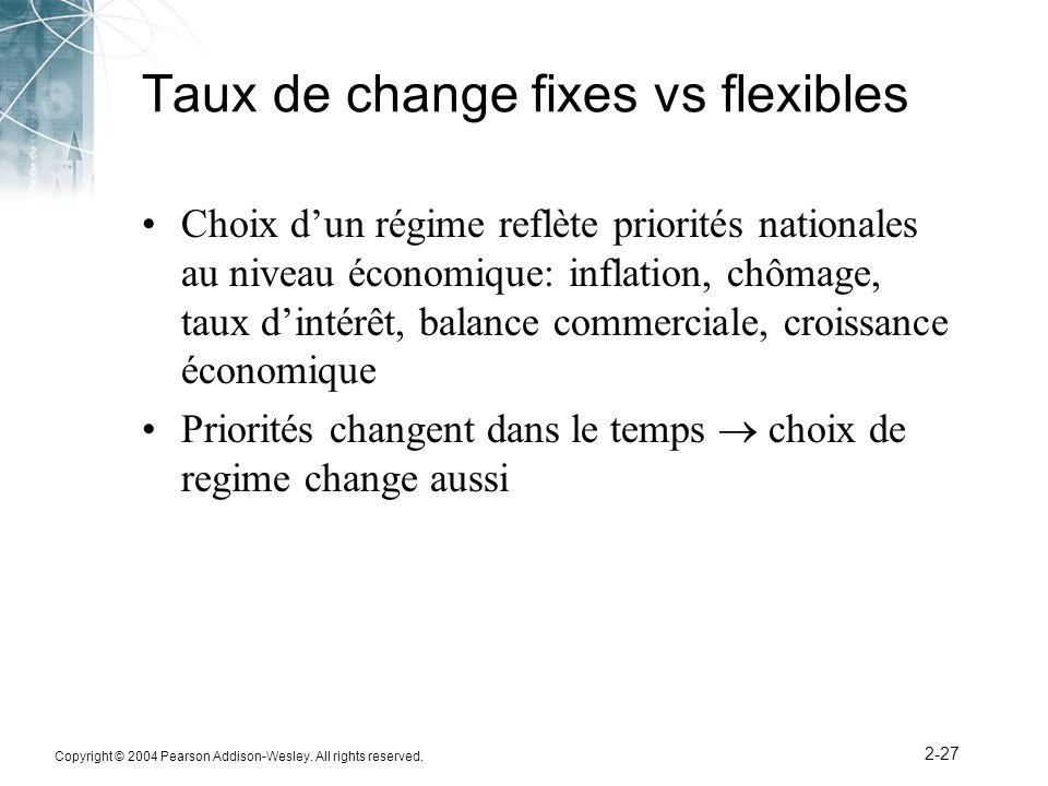 Copyright © 2004 Pearson Addison-Wesley. All rights reserved. 2-27 Taux de change fixes vs flexibles Choix dun régime reflète priorités nationales au