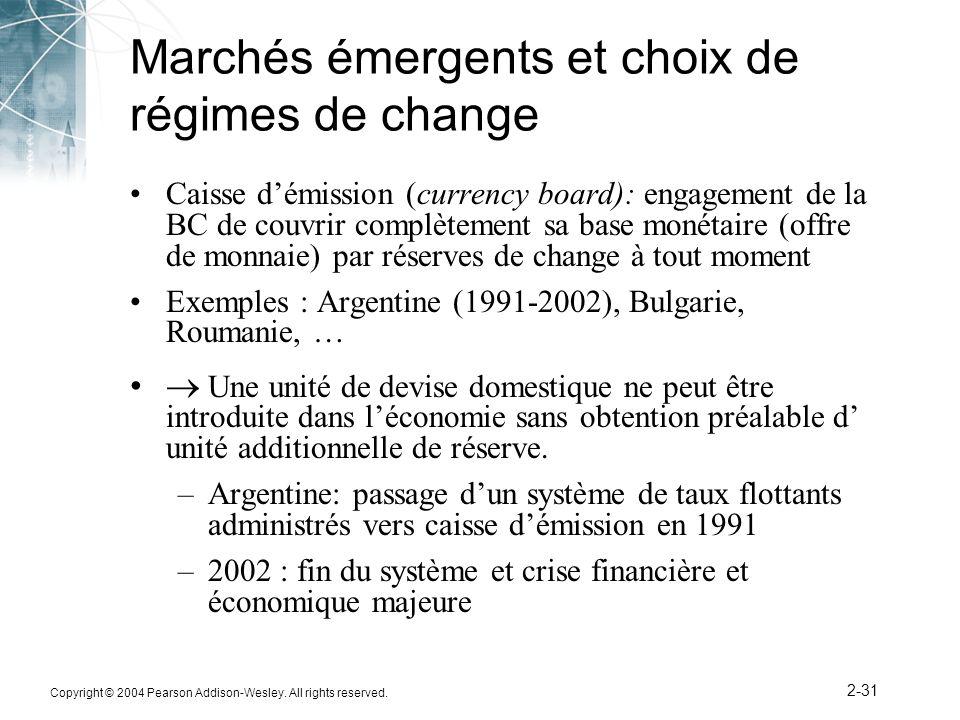 Copyright © 2004 Pearson Addison-Wesley. All rights reserved. 2-31 Marchés émergents et choix de régimes de change Caisse démission (currency board):