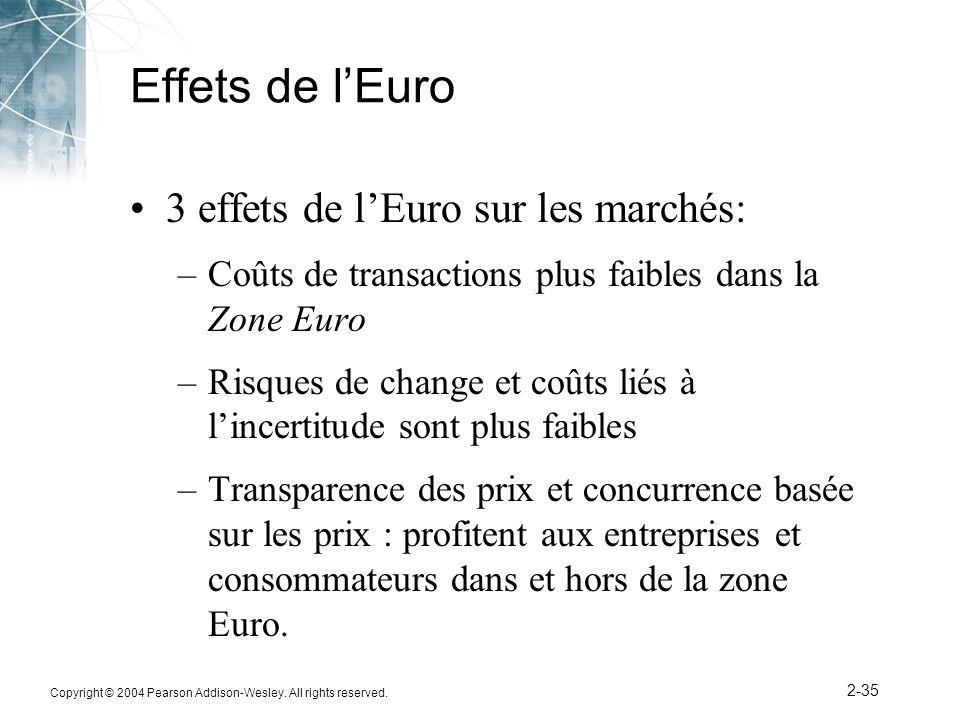 Copyright © 2004 Pearson Addison-Wesley. All rights reserved. 2-35 Effets de lEuro 3 effets de lEuro sur les marchés: –Coûts de transactions plus faib