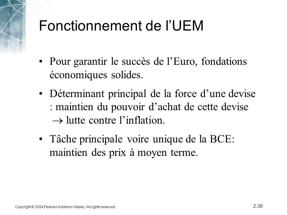 Copyright © 2004 Pearson Addison-Wesley. All rights reserved. 2-36 Fonctionnement de lUEM Pour garantir le succès de lEuro, fondations économiques sol