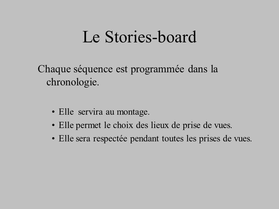 Le Stories-board Chaque séquence est programmée dans la chronologie. Elle servira au montage. Elle permet le choix des lieux de prise de vues. Elle se