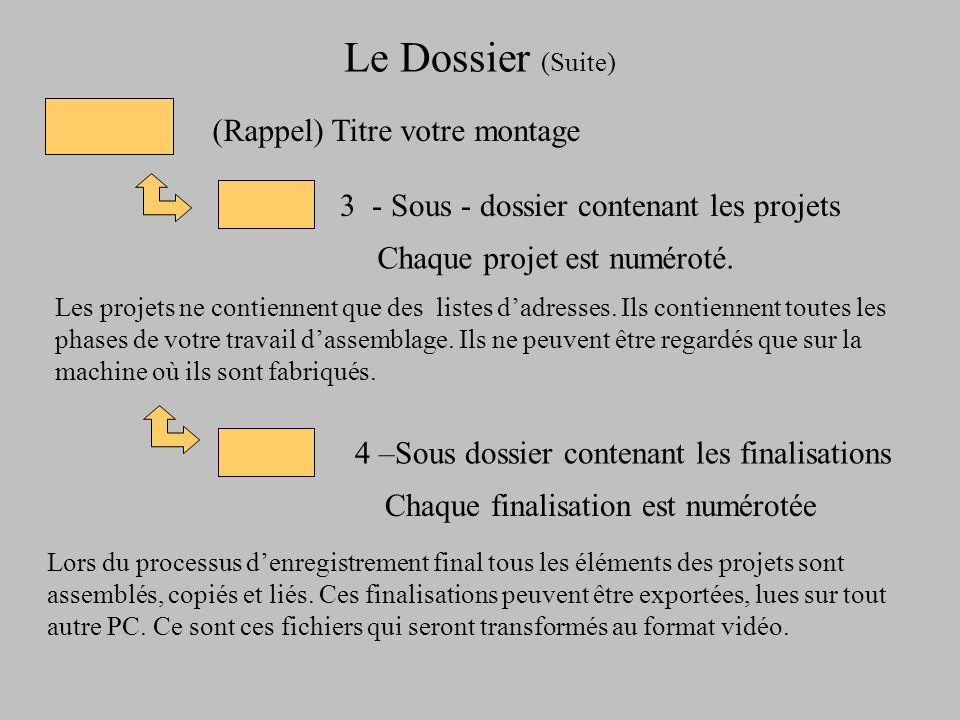 Le Dossier (Suite) (Rappel) Titre votre montage 3 - Sous - dossier contenant les projets Chaque projet est numéroté. 4 –Sous dossier contenant les fin