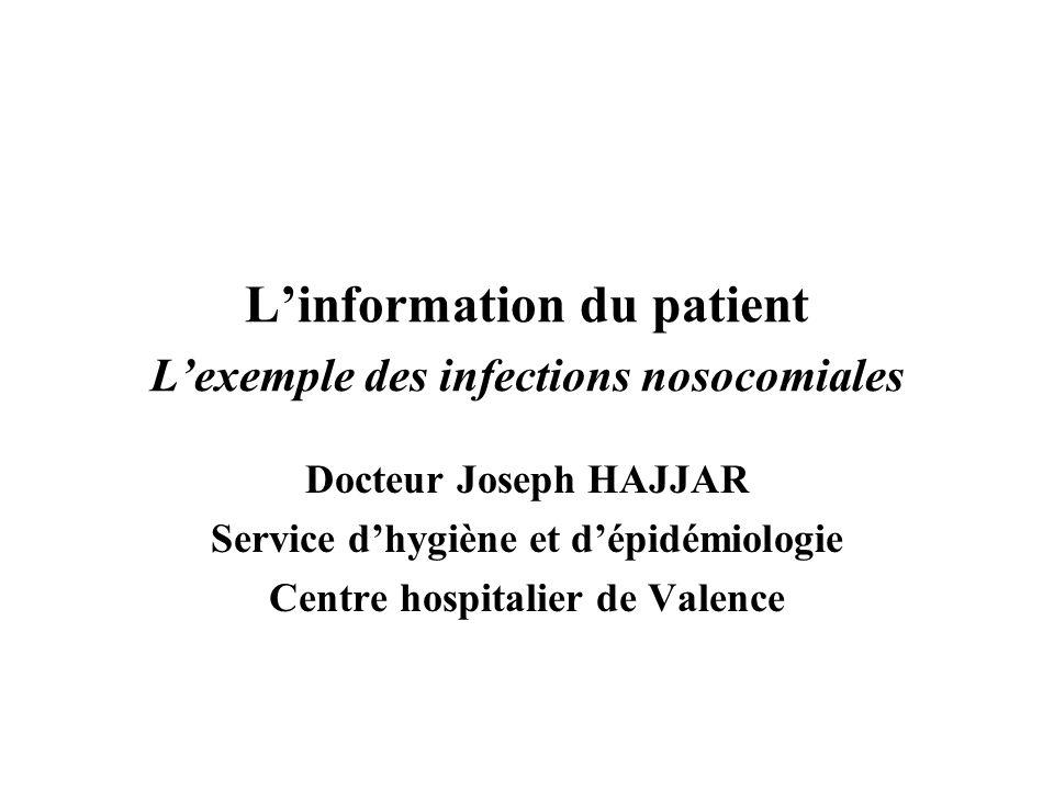 Linformation du patient Lexemple des infections nosocomiales Docteur Joseph HAJJAR Service dhygiène et dépidémiologie Centre hospitalier de Valence