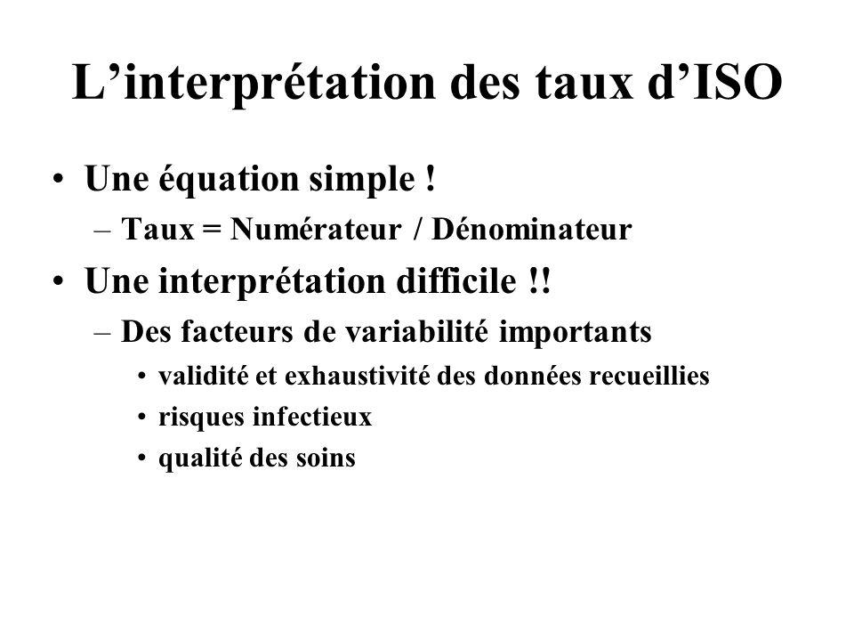 Linterprétation des taux dISO Une équation simple ! –Taux = Numérateur / Dénominateur Une interprétation difficile !! –Des facteurs de variabilité imp