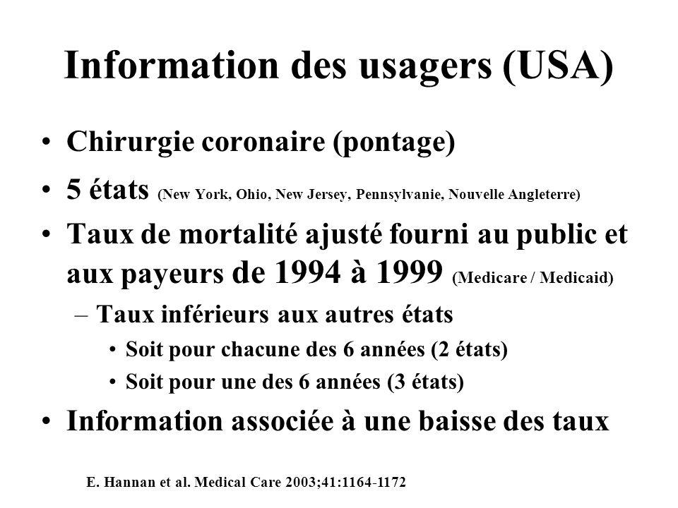 Information des usagers (USA) Chirurgie coronaire (pontage) 5 états (New York, Ohio, New Jersey, Pennsylvanie, Nouvelle Angleterre) Taux de mortalité