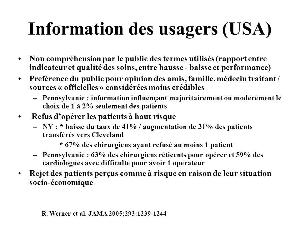 Information des usagers (USA) Non compréhension par le public des termes utilisés (rapport entre indicateur et qualité des soins, entre hausse - baiss