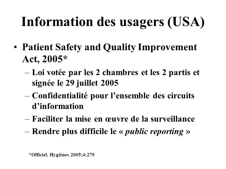 Information des usagers (USA) Patient Safety and Quality Improvement Act, 2005* –Loi votée par les 2 chambres et les 2 partis et signée le 29 juillet