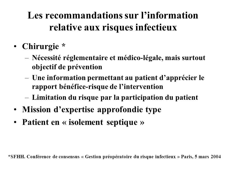 Les recommandations sur linformation relative aux risques infectieux Chirurgie * –Nécessité réglementaire et médico-légale, mais surtout objectif de p