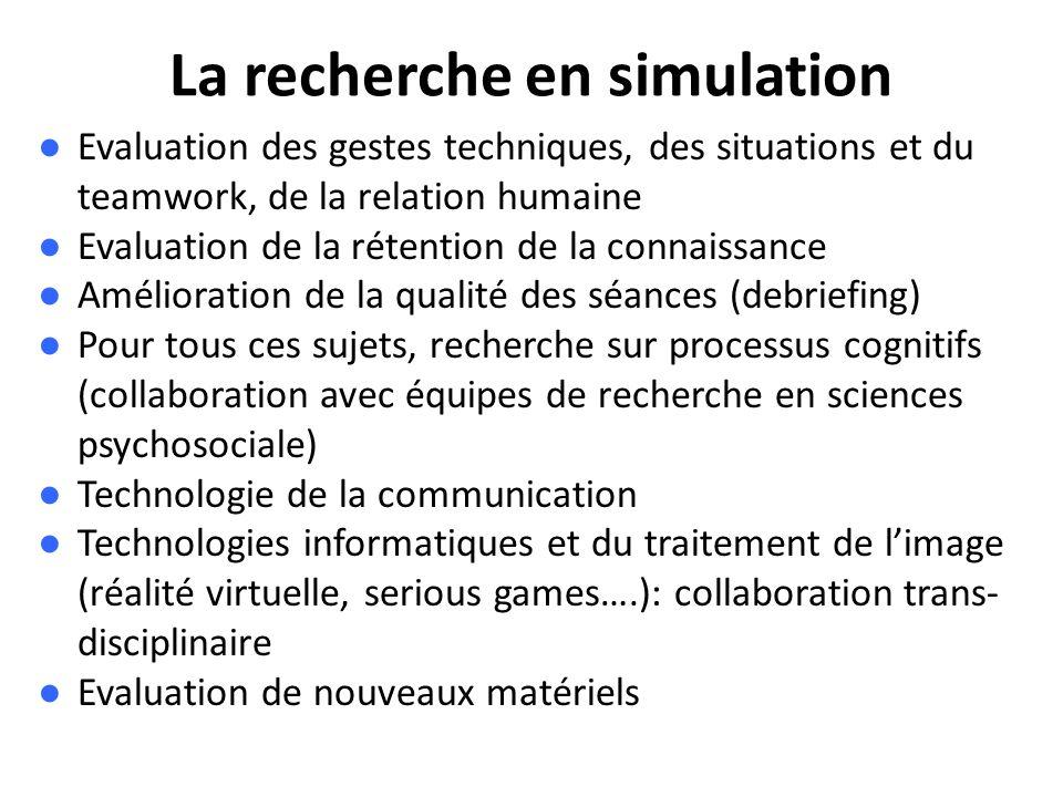 La recherche en simulation Evaluation des gestes techniques, des situations et du teamwork, de la relation humaine Evaluation de la rétention de la co