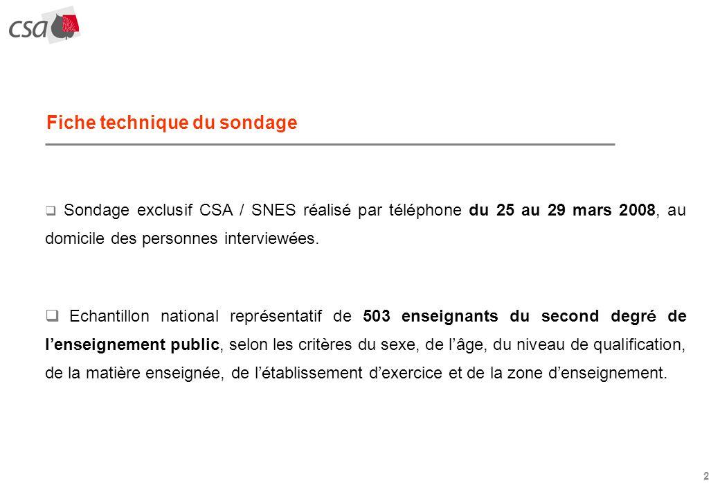 2 Sondage exclusif CSA / SNES r é alis é par t é l é phone du 25 au 29 mars 2008, au domicile des personnes interview é es.